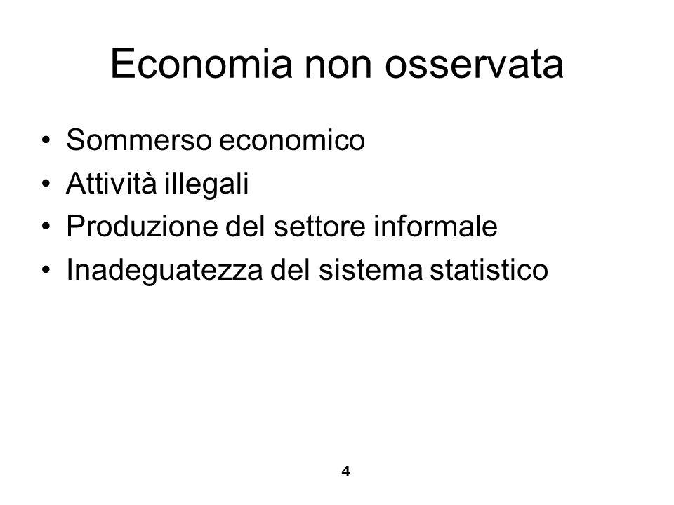 Economia non osservata Sommerso economico Attività illegali Produzione del settore informale Inadeguatezza del sistema statistico 4