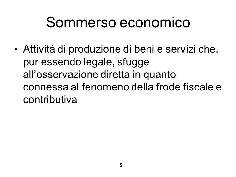 Sommerso economico Attività di produzione di beni e servizi che, pur essendo legale, sfugge allosservazione diretta in quanto connessa al fenomeno del