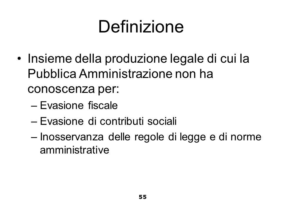 Definizione Insieme della produzione legale di cui la Pubblica Amministrazione non ha conoscenza per: –Evasione fiscale –Evasione di contributi social