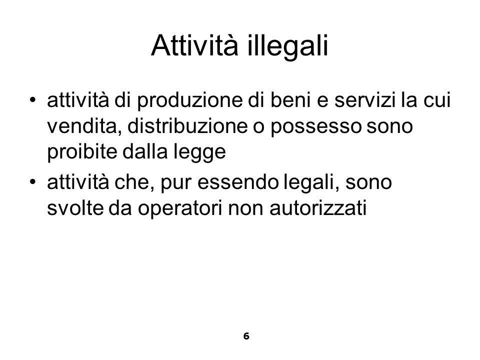 Attività illegali attività di produzione di beni e servizi la cui vendita, distribuzione o possesso sono proibite dalla legge attività che, pur essend