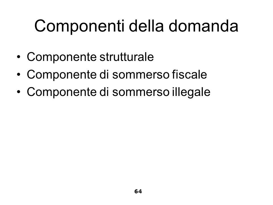 Componenti della domanda Componente strutturale Componente di sommerso fiscale Componente di sommerso illegale 64