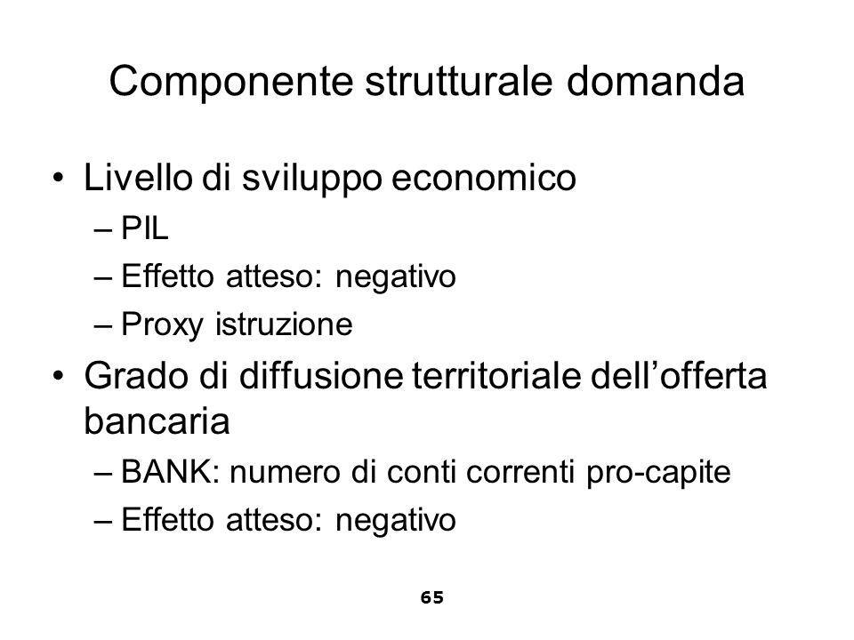 Componente strutturale domanda Livello di sviluppo economico –PIL –Effetto atteso: negativo –Proxy istruzione Grado di diffusione territoriale delloff