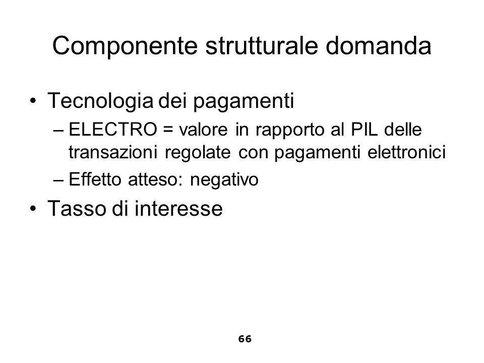 Componente strutturale domanda Tecnologia dei pagamenti –ELECTRO = valore in rapporto al PIL delle transazioni regolate con pagamenti elettronici –Eff