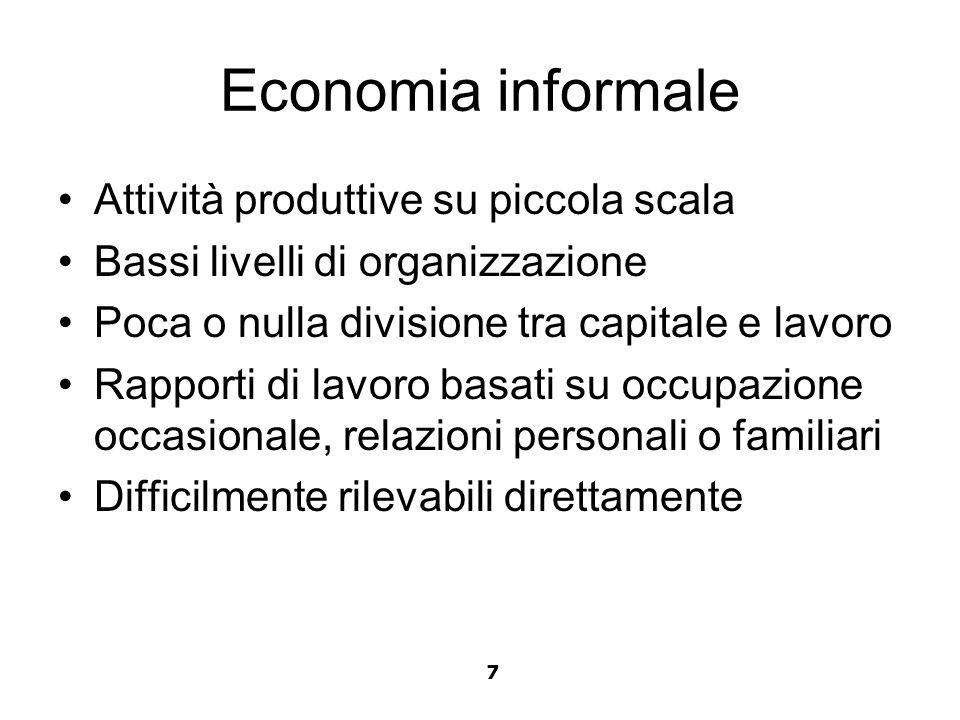 Economia informale Attività produttive su piccola scala Bassi livelli di organizzazione Poca o nulla divisione tra capitale e lavoro Rapporti di lavor