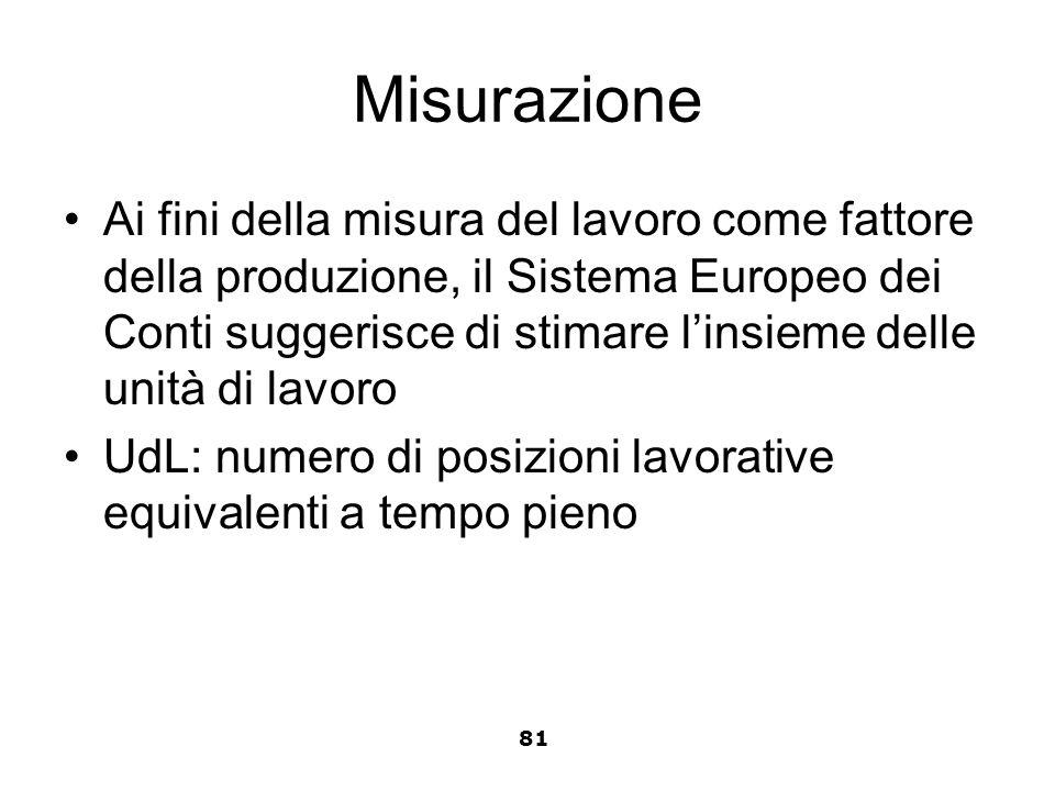 Misurazione Ai fini della misura del lavoro come fattore della produzione, il Sistema Europeo dei Conti suggerisce di stimare linsieme delle unità di