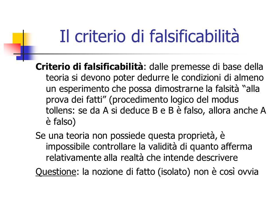Il criterio di falsificabilità Criterio di falsificabilità: dalle premesse di base della teoria si devono poter dedurre le condizioni di almeno un esperimento che possa dimostrarne la falsità alla prova dei fatti (procedimento logico del modus tollens: se da A si deduce B e B è falso, allora anche A è falso) Se una teoria non possiede questa proprietà, è impossibile controllare la validità di quanto afferma relativamente alla realtà che intende descrivere Questione: la nozione di fatto (isolato) non è così ovvia