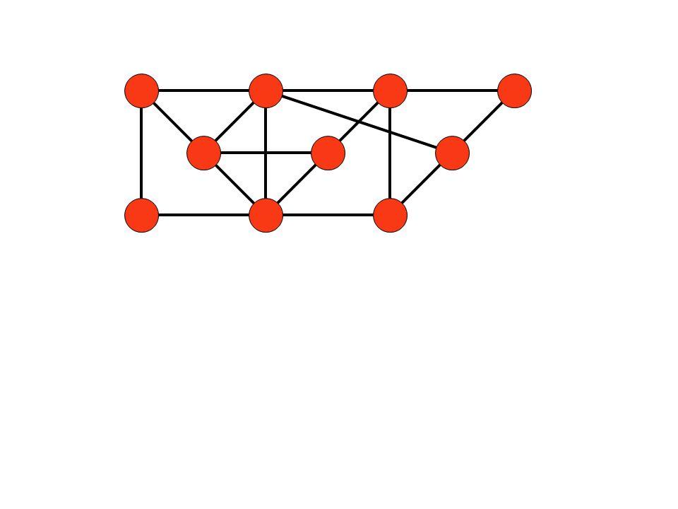 è possibile disegnare il grafo senza staccare la penna ?