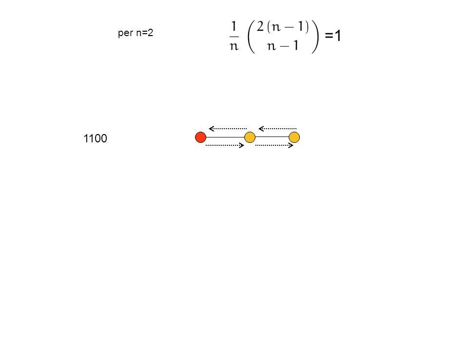 1100 per n=2 =1