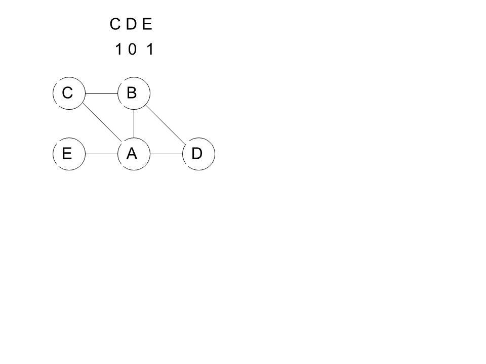 C D E 1 0 1 ABCED