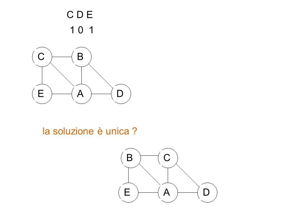 C D E 1 0 1 ABCED la soluzione è unica ? A BC ED
