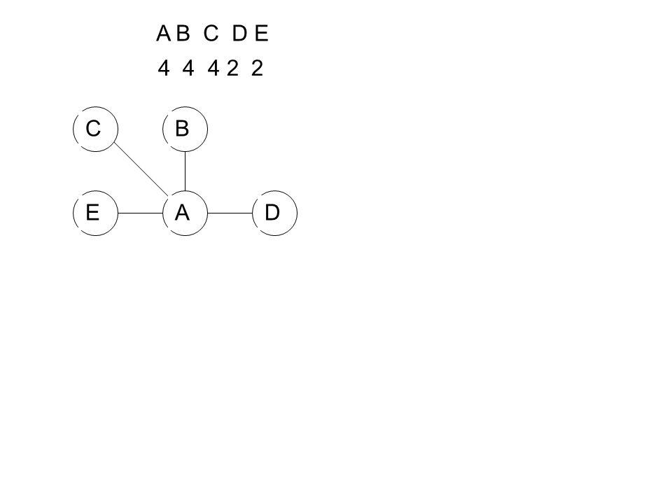 A B C D E 4 4 4 2 2 A BC ED