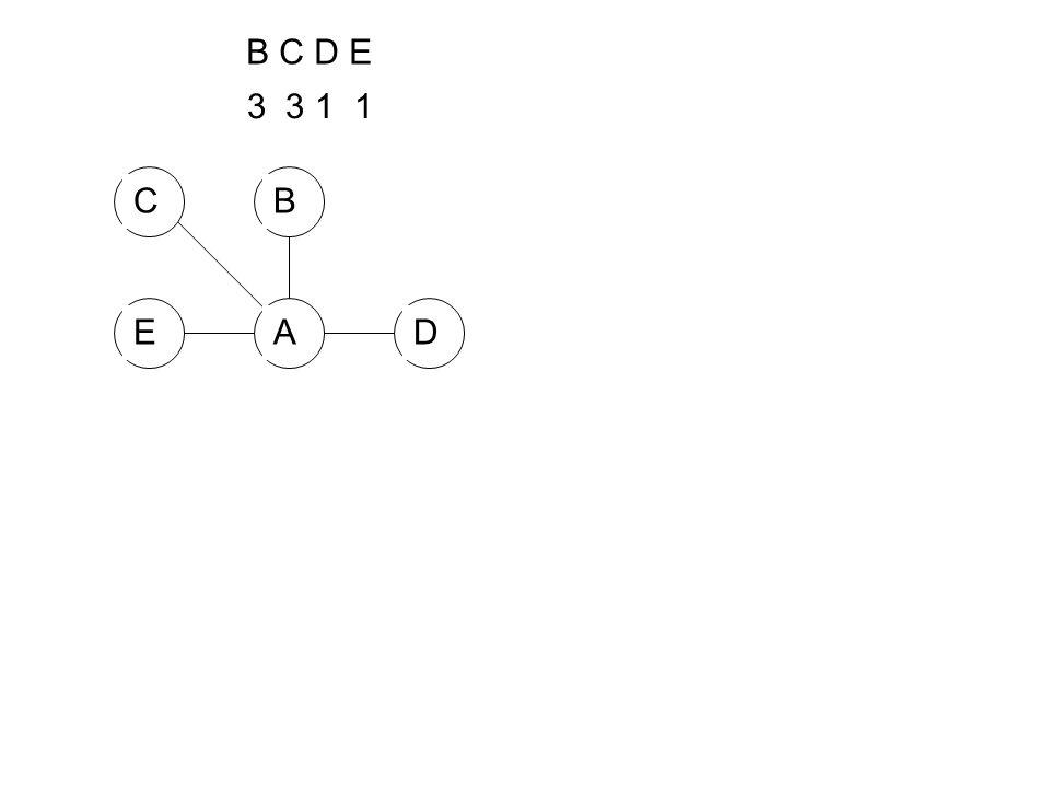 B C D E 3 3 1 1 ABCED