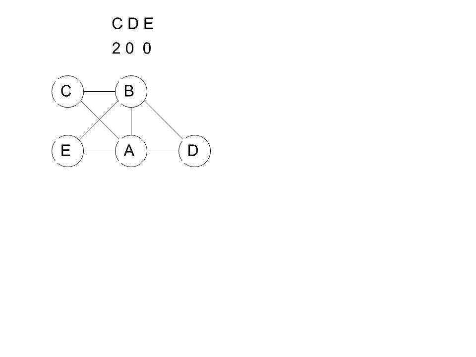 C D E 2 0 0 ABCED