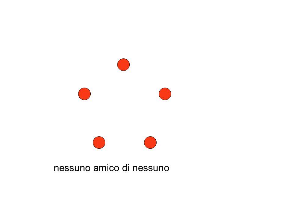 (0,0); (0,1); (0,2); (0,3); (1,0); (1,1); (1,2); (1,3); (2,0); (2,1); (2,2); (2,3); (3,0); (3,1); (3,2); (3,3); (4,0); (4,1); (4,2); (4,3); (5,0); (5,1); (5,2); (5,3); da escludere i casi in cui nessuna brocca è piena oppure vuota