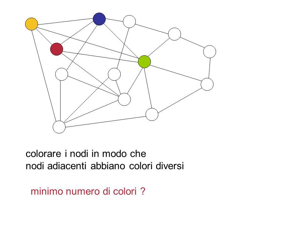 colorare i nodi in modo che nodi adiacenti abbiano colori diversi minimo numero di colori ?