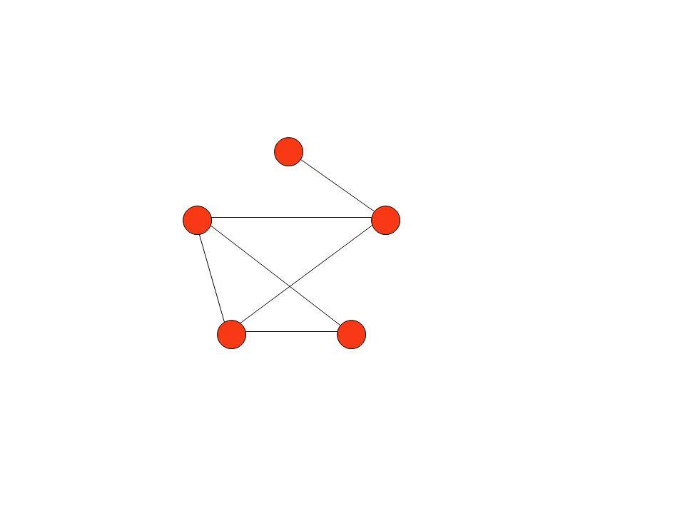 ABCED A BC ED sono diversi, ma se non si tiene conto dei nomi, sono uguali hanno la stessa forma -> isomorfi