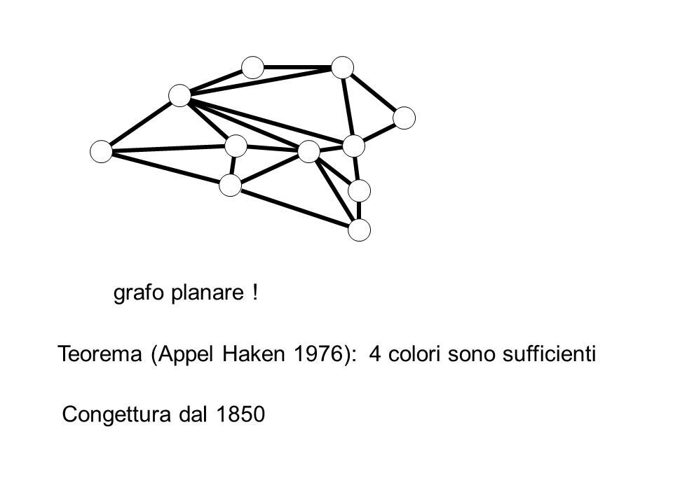 grafo planare ! Teorema (Appel Haken 1976): 4 colori sono sufficienti Congettura dal 1850