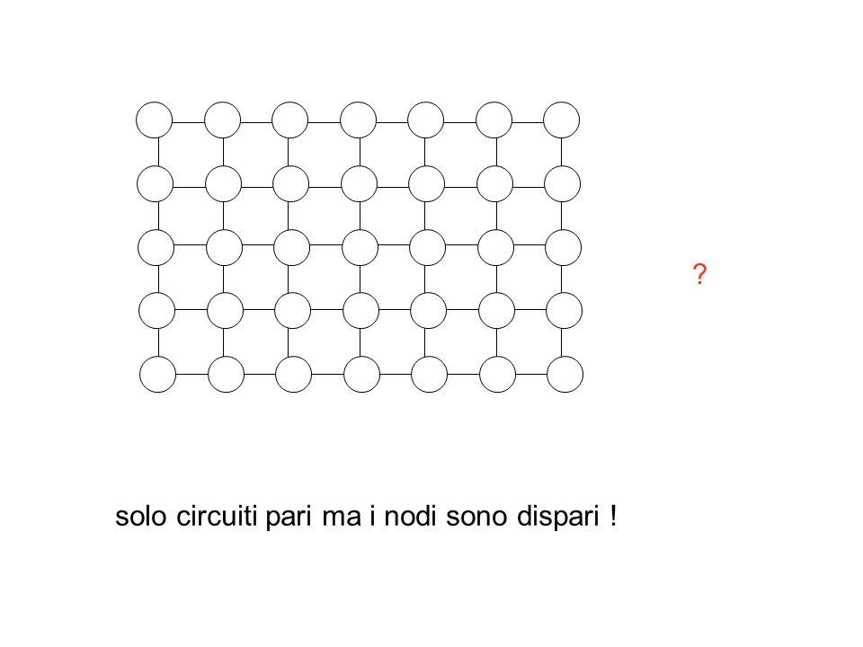 ? solo circuiti pari ma i nodi sono dispari !