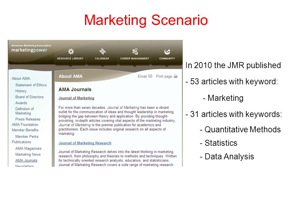 Marketing Scenario