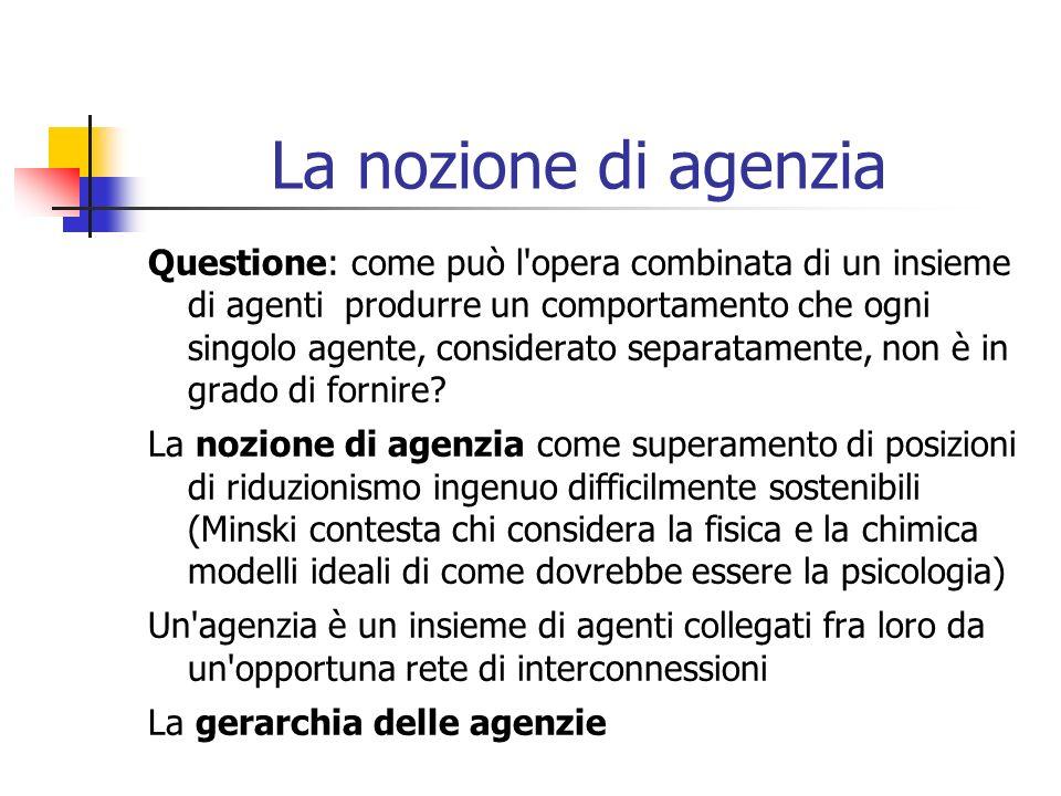La nozione di agenzia Questione: come può l opera combinata di un insieme di agenti produrre un comportamento che ogni singolo agente, considerato separatamente, non è in grado di fornire.