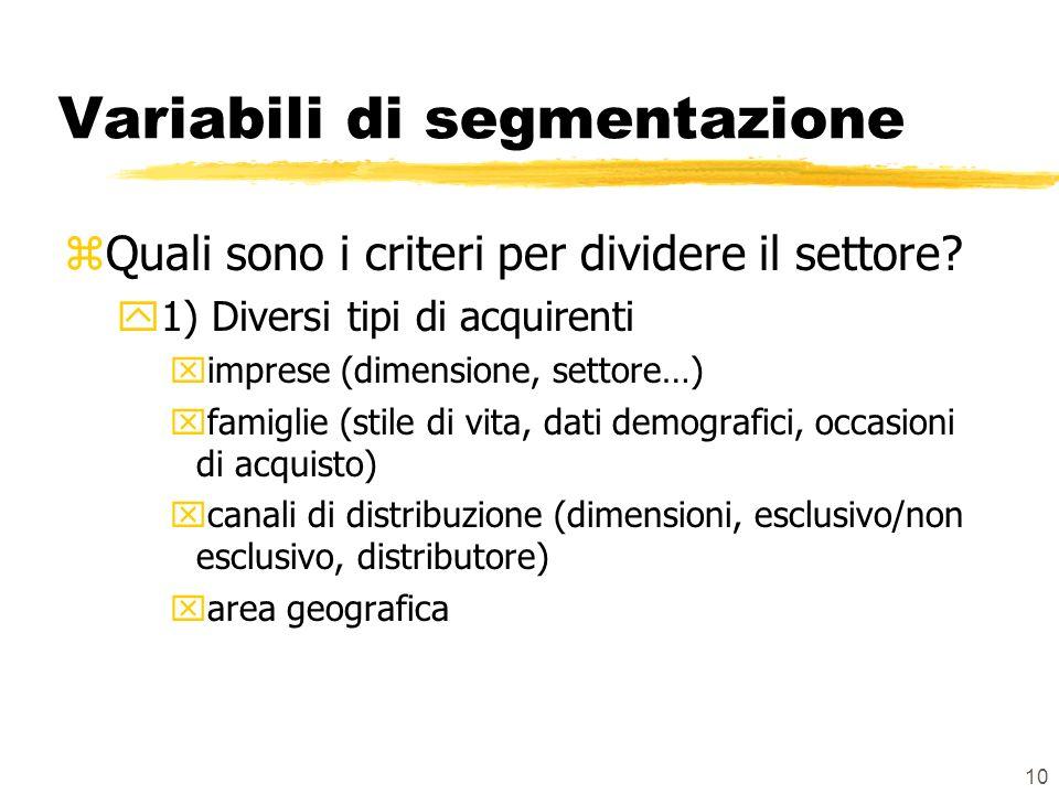 10 Variabili di segmentazione zQuali sono i criteri per dividere il settore.