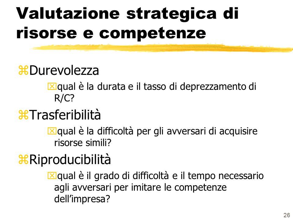 26 Valutazione strategica di risorse e competenze zDurevolezza xqual è la durata e il tasso di deprezzamento di R/C.