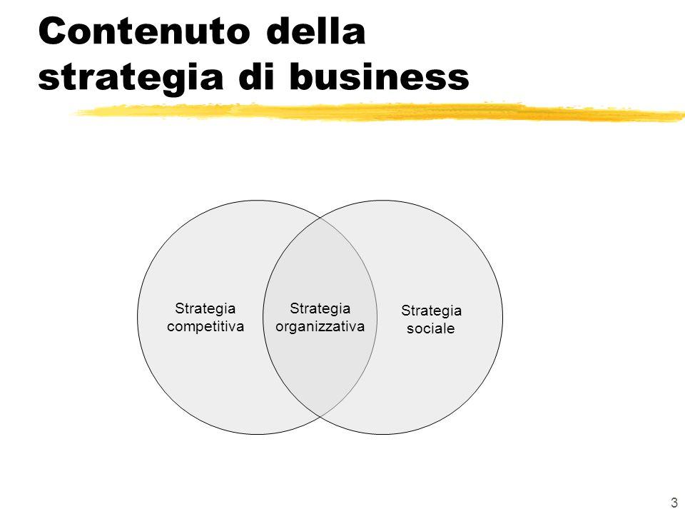 3 Contenuto della strategia di business Strategia competitiva Strategia sociale Strategia organizzativa