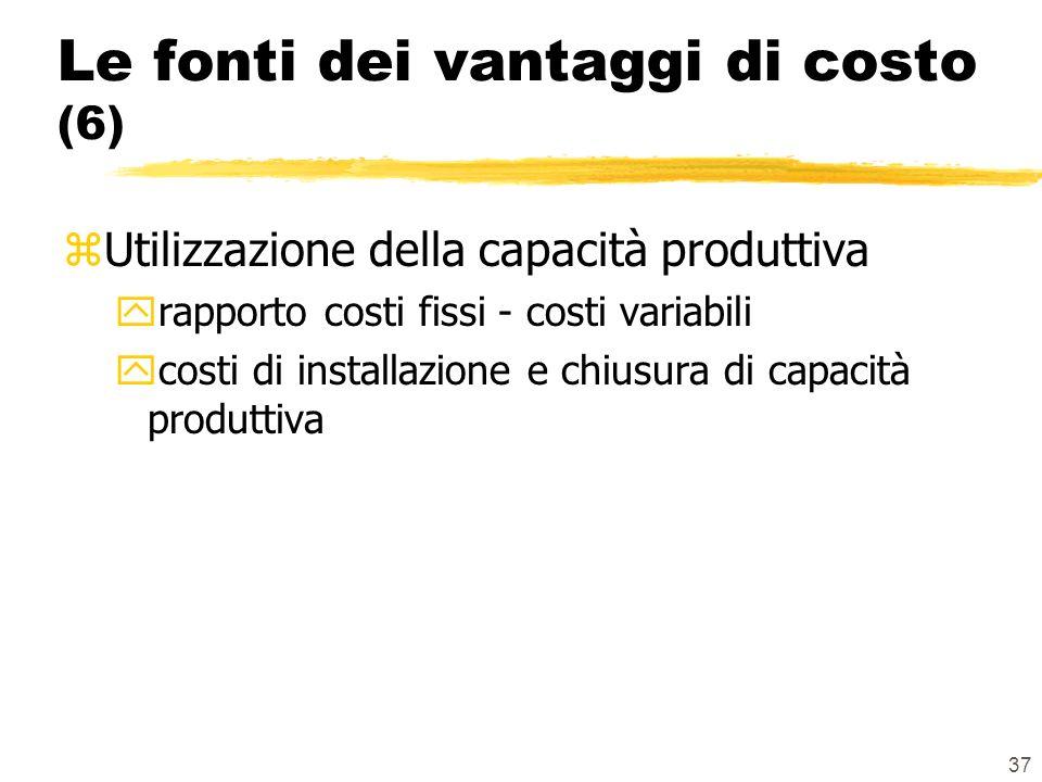 37 Le fonti dei vantaggi di costo (6) zUtilizzazione della capacità produttiva yrapporto costi fissi - costi variabili ycosti di installazione e chiusura di capacità produttiva