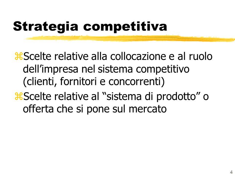 4 Strategia competitiva zScelte relative alla collocazione e al ruolo dellimpresa nel sistema competitivo (clienti, fornitori e concorrenti) zScelte relative al sistema di prodotto o offerta che si pone sul mercato