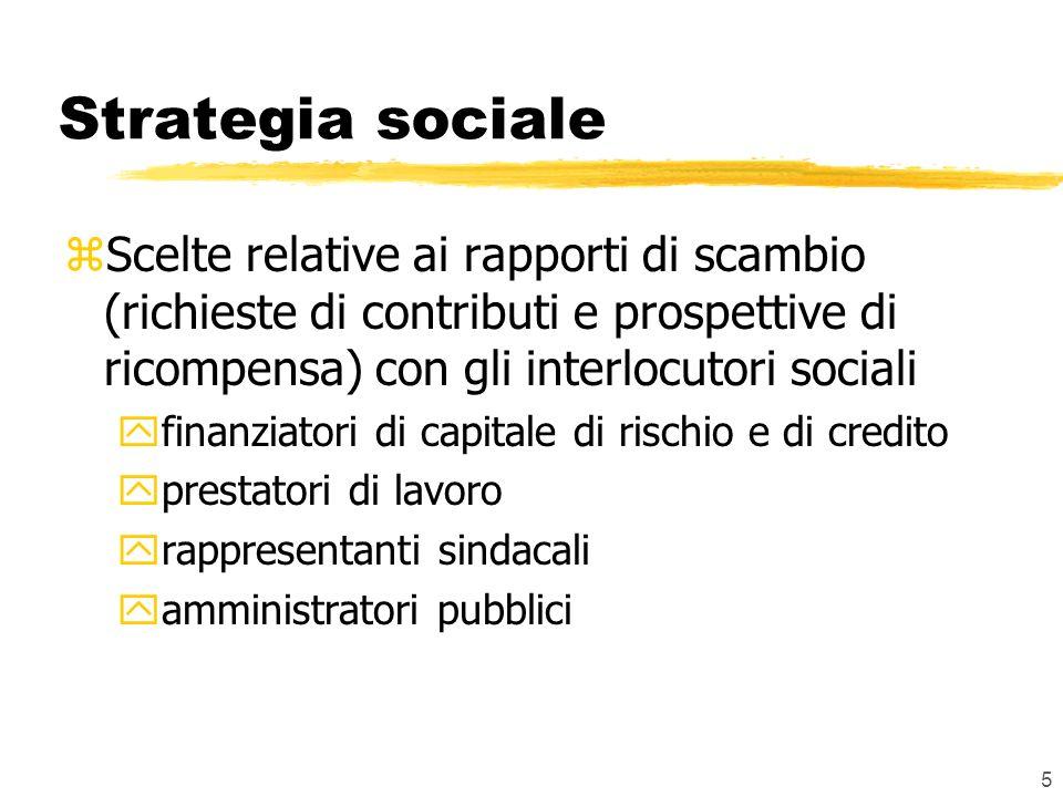 5 Strategia sociale zScelte relative ai rapporti di scambio (richieste di contributi e prospettive di ricompensa) con gli interlocutori sociali yfinanziatori di capitale di rischio e di credito yprestatori di lavoro yrappresentanti sindacali yamministratori pubblici