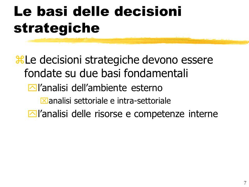7 Le basi delle decisioni strategiche zLe decisioni strategiche devono essere fondate su due basi fondamentali ylanalisi dellambiente esterno xanalisi settoriale e intra-settoriale ylanalisi delle risorse e competenze interne