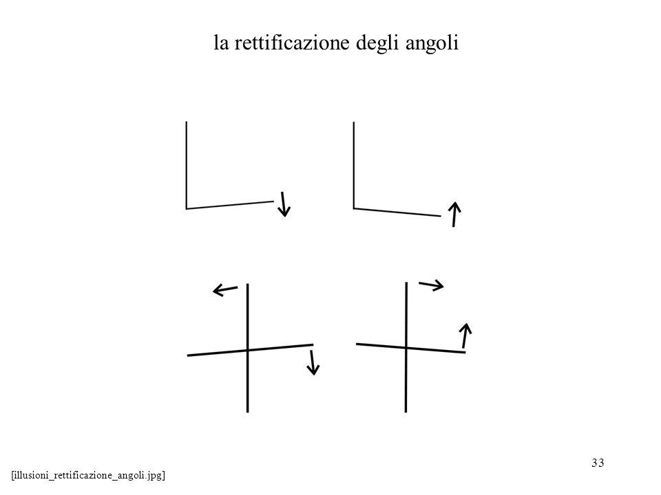33 la rettificazione degli angoli [illusioni_rettificazione_angoli.jpg]