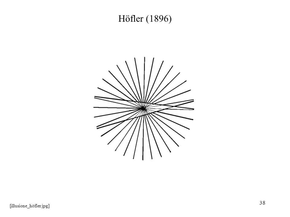 38 Höfler (1896) [illusione_höfler.jpg]