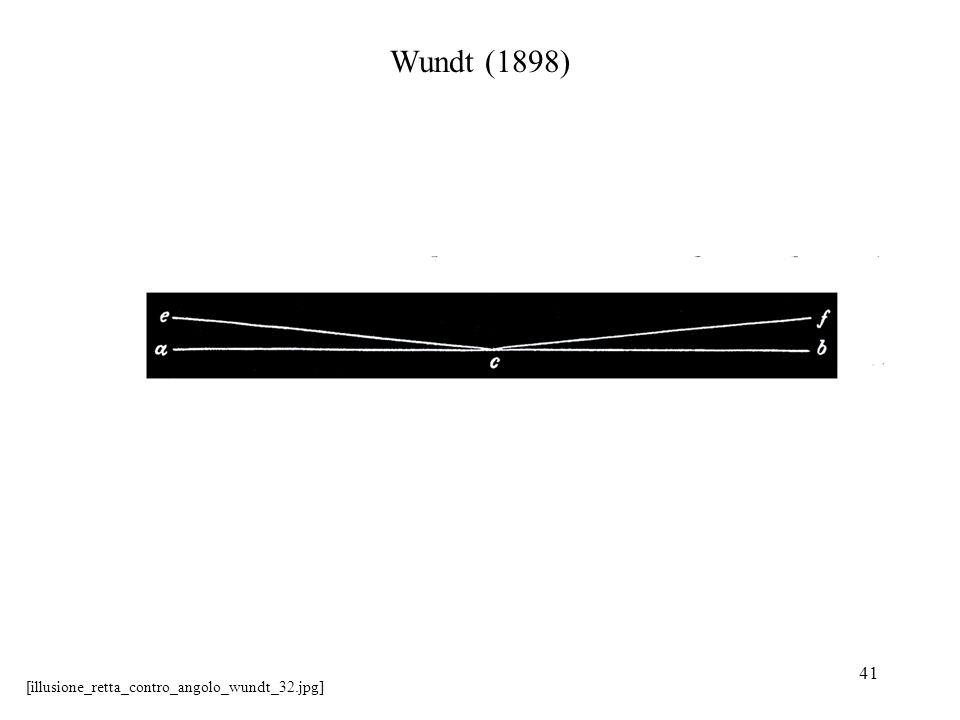 41 Wundt (1898) [illusione_retta_contro_angolo_wundt_32.jpg]