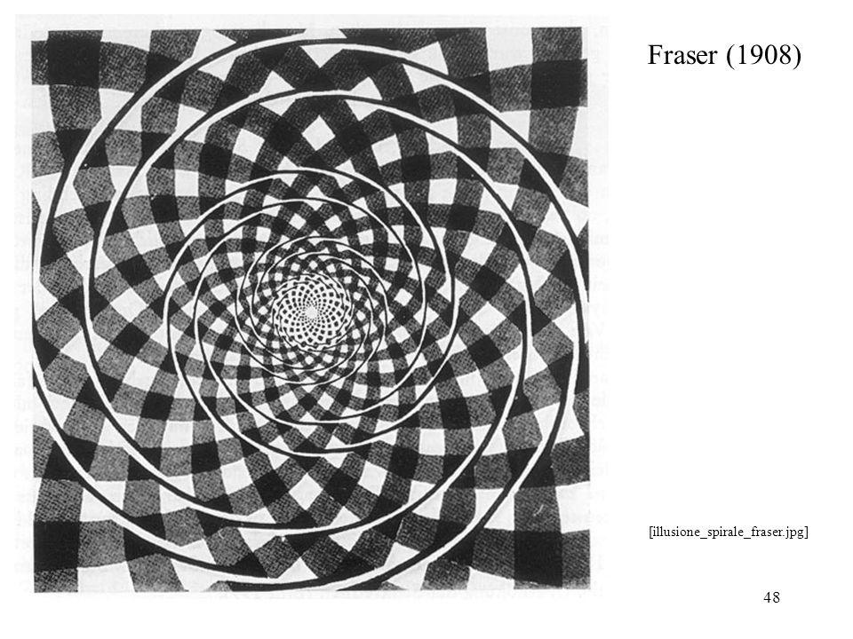 48 Fraser (1908) [illusione_spirale_fraser.jpg]