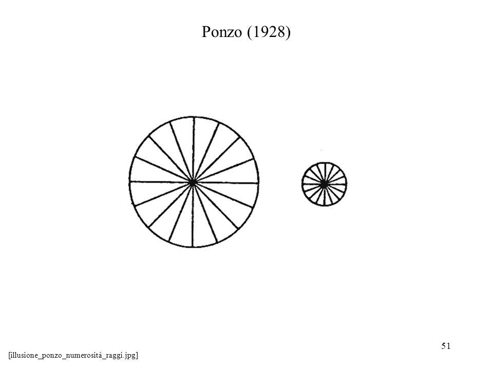 51 Ponzo (1928) [illusione_ponzo_numerosità_raggi.jpg]