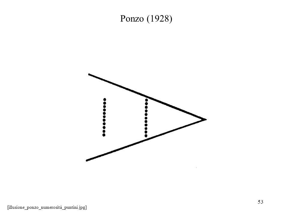 53 Ponzo (1928) [illusione_ponzo_numerosità_puntini.jpg]