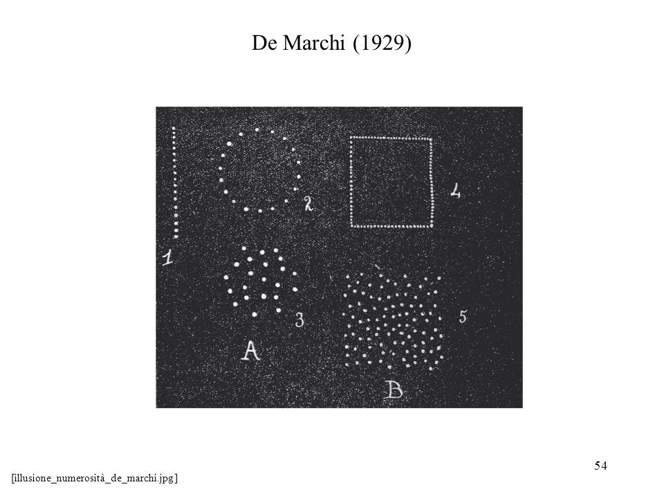 54 De Marchi (1929) [illusione_numerosità_de_marchi.jpg]