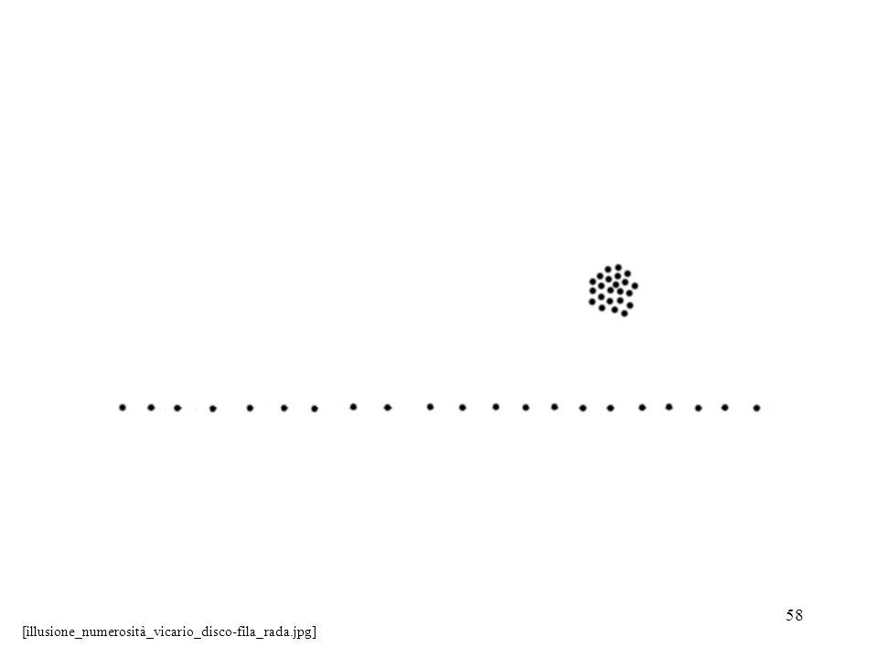 58 [illusione_numerosità_vicario_disco-fila_rada.jpg]