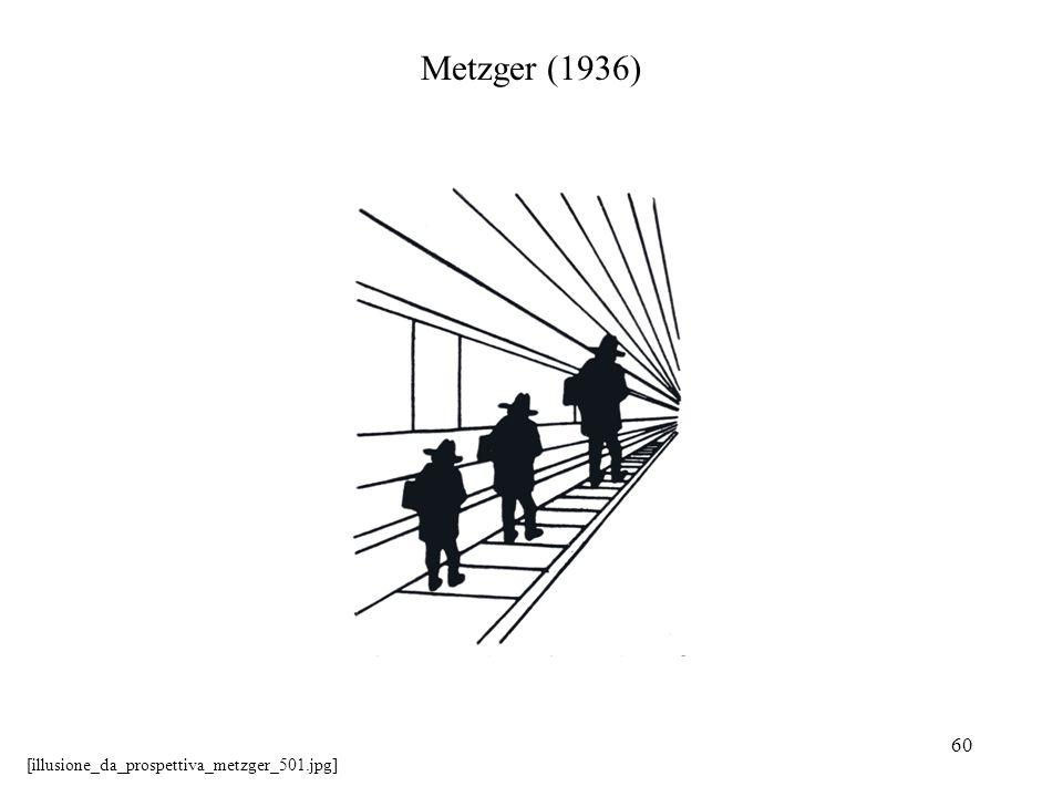 60 Metzger (1936) [illusione_da_prospettiva_metzger_501.jpg]