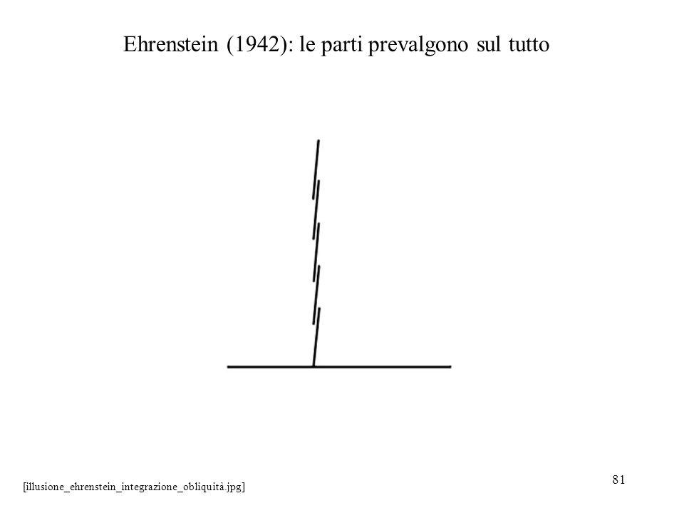 81 Ehrenstein (1942): le parti prevalgono sul tutto [illusione_ehrenstein_integrazione_obliquità.jpg]