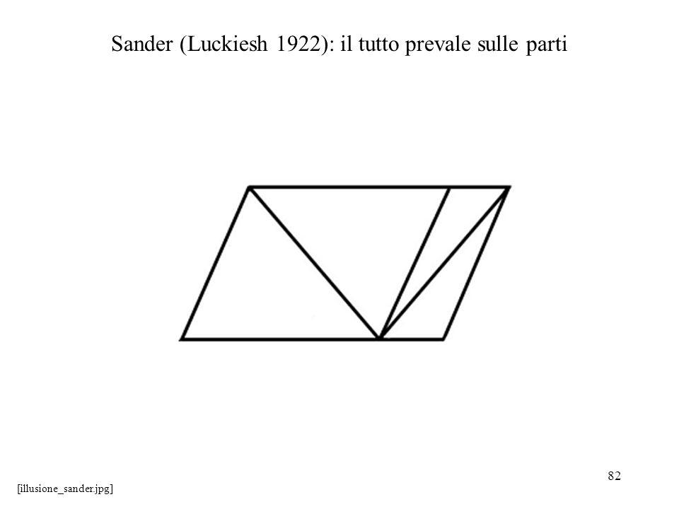 82 Sander (Luckiesh 1922): il tutto prevale sulle parti [illusione_sander.jpg]