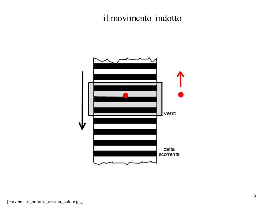 9 il movimento indotto [movimento_indotto_cascata_colore.jpg]