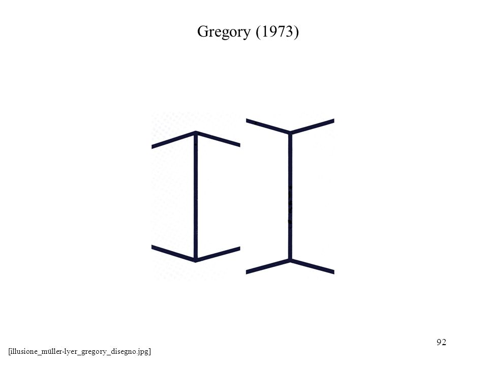 92 Gregory (1973) [illusione_müller-lyer_gregory_disegno.jpg]