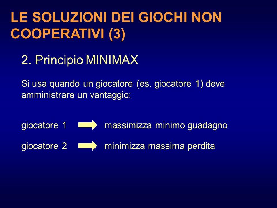 2.Principio MINIMAX Si usa quando un giocatore (es. giocatore 1) deve amministrare un vantaggio: giocatore 1 giocatore 2 massimizza minimo guadagno mi
