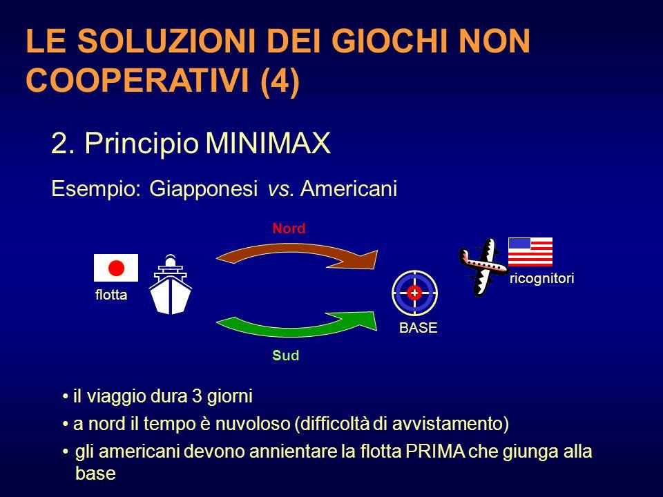 Esempio: Giapponesi vs. Americani 2.Principio MINIMAX Nord Sud il viaggio dura 3 giorni a nord il tempo è nuvoloso (difficoltà di avvistamento) gli am