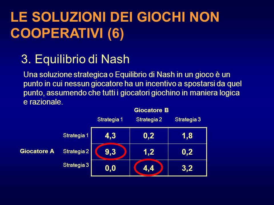 3.Equilibrio di Nash Una soluzione strategica o Equilibrio di Nash in un gioco è un punto in cui nessun giocatore ha un incentivo a spostarsi da quel