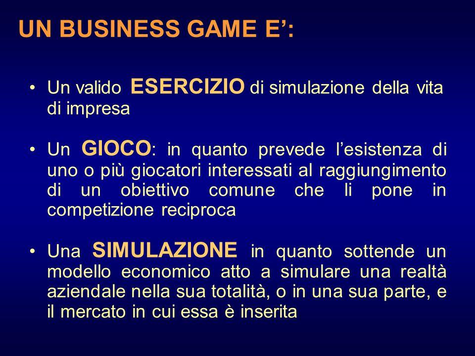Un valido ESERCIZIO di simulazione della vita di impresa Un GIOCO : in quanto prevede lesistenza di uno o più giocatori interessati al raggiungimento