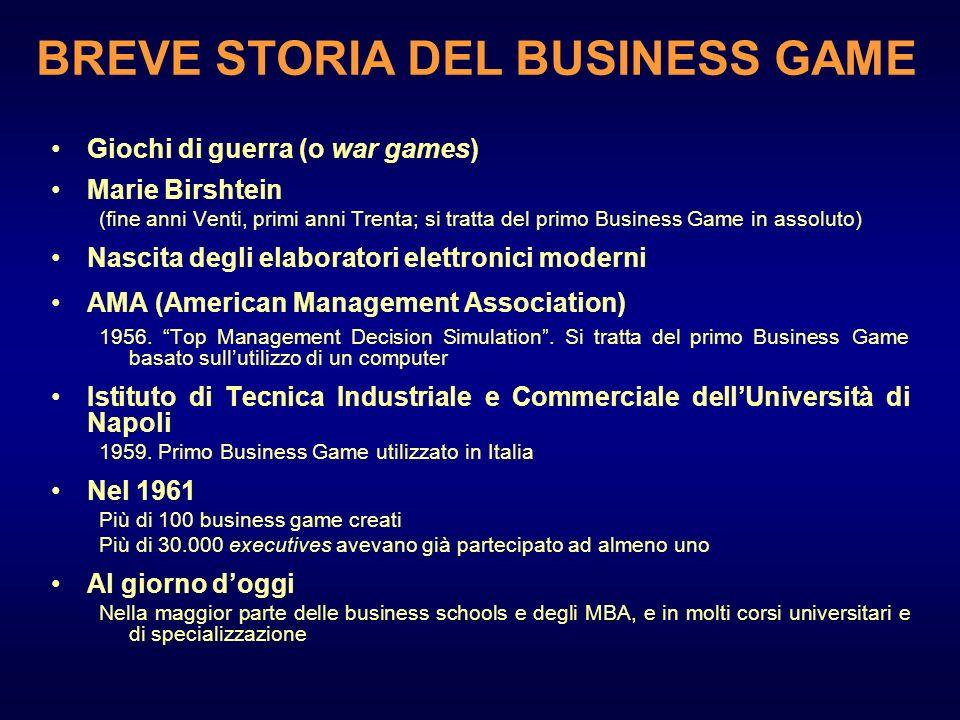 Giochi di guerra (o war games) Marie Birshtein (fine anni Venti, primi anni Trenta; si tratta del primo Business Game in assoluto) Nascita degli elabo