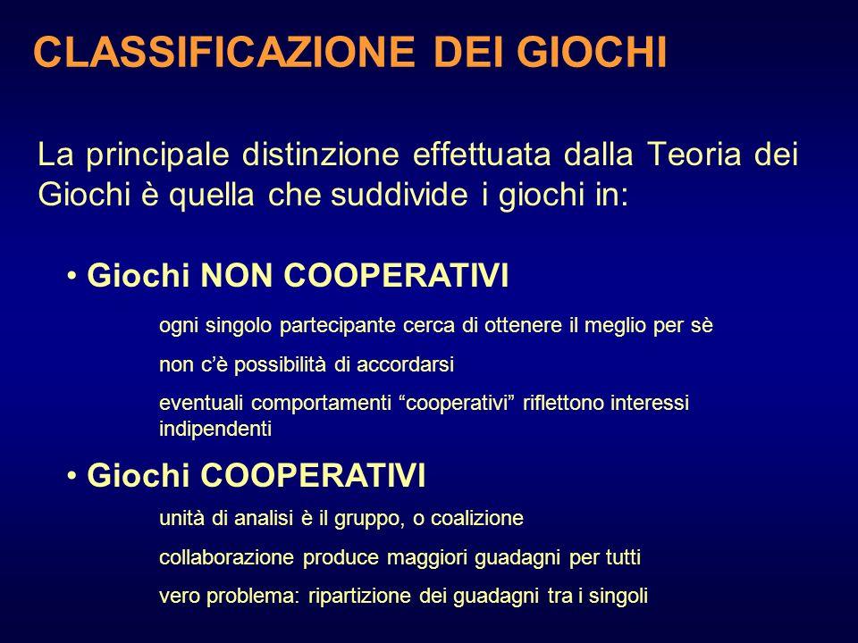 CLASSIFICAZIONE DEI GIOCHI La principale distinzione effettuata dalla Teoria dei Giochi è quella che suddivide i giochi in: Giochi NON COOPERATIVI ogn